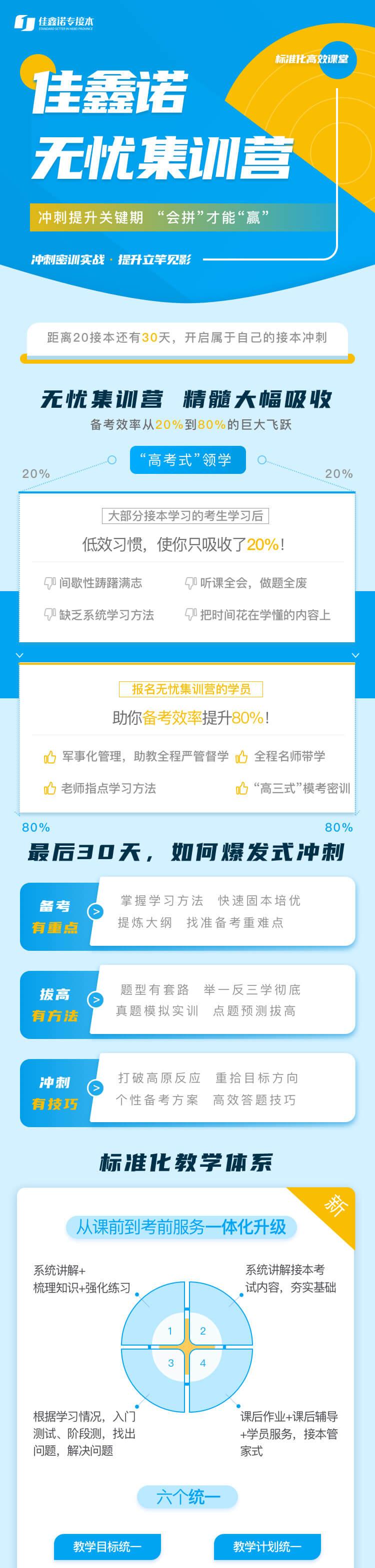 无忧集训营课程介绍.jpg